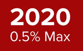 2020 Max